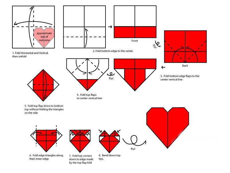 Comment Faire Un Coeur En Papier Facile #15: Bon, Et Pour Occuper Toute Une Longue Période, Le Mieux, ça Reste De Varier  Les Plaisirs. Lecture + Console + Origami + Lettres + .