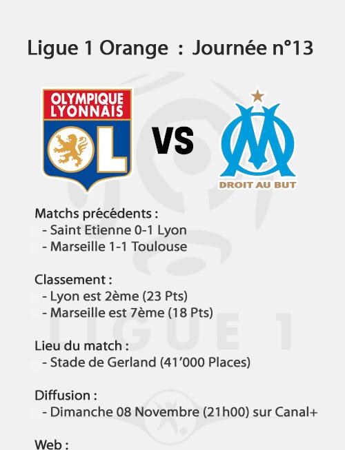 [L1] Lyon 5-5 Marseille (Lisandro) 091104011441210724783797