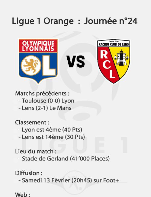 [L1] Lyon 1 - 0 Lens (Delgado) 100208124410210725398714